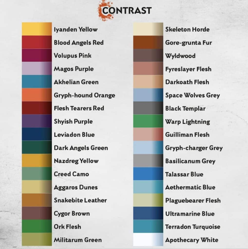 Contrast color chart