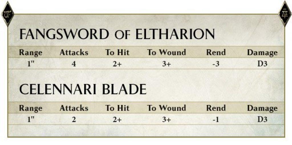 Eltharion Blades