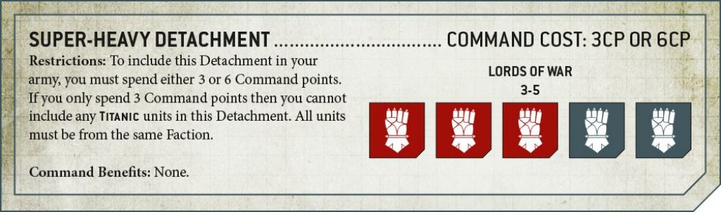 Imperial Knights Rules