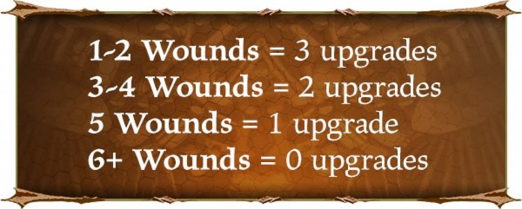 arena mortis wouds upgrade rules