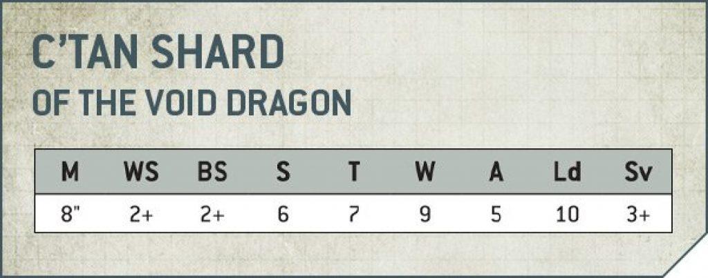 void dragon charateristics