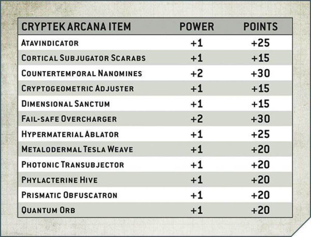 arcana item cryptek chart