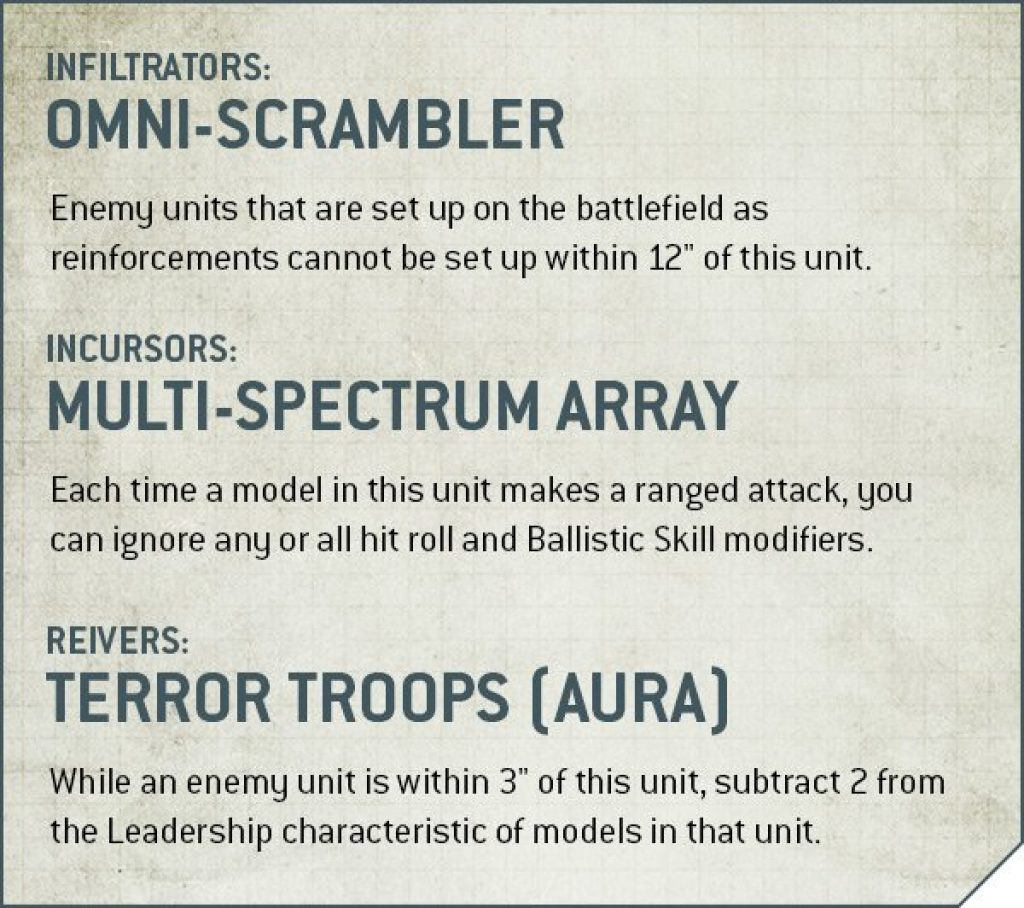 Space Marines Rules