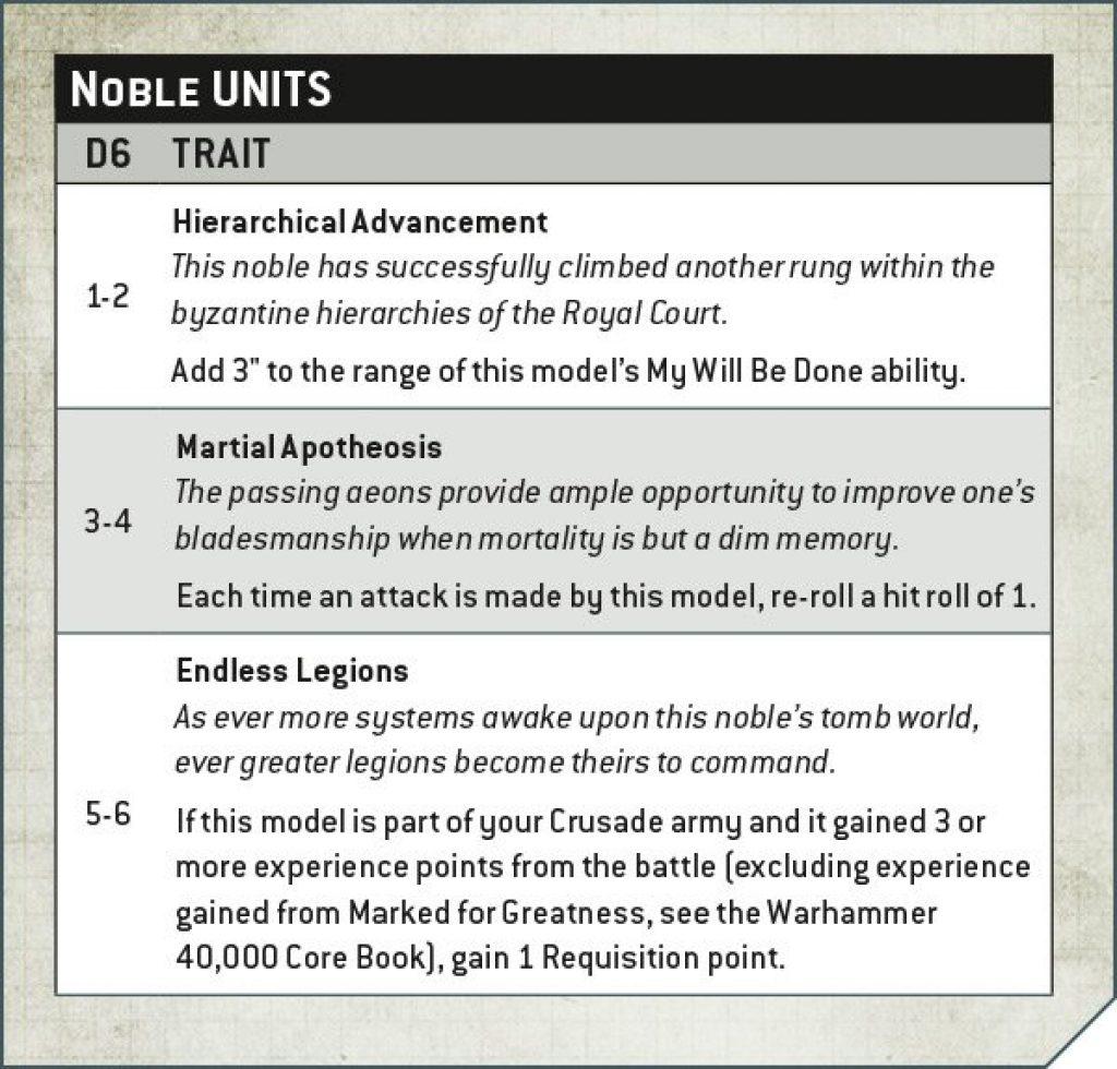 Noble Unit Traits chart Rules Nécron