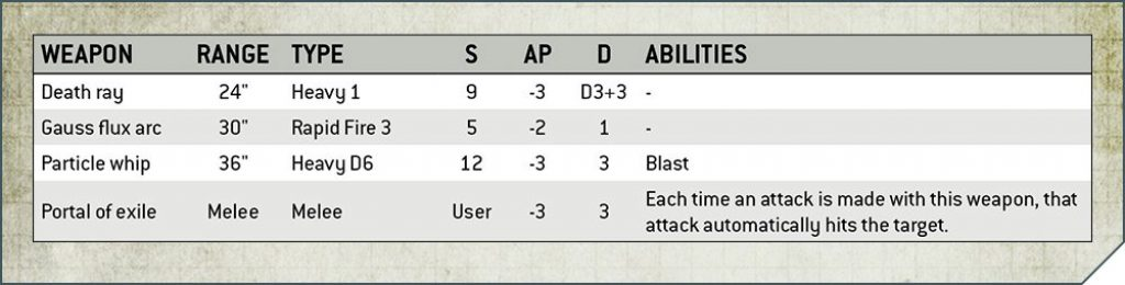 Monolith weapons