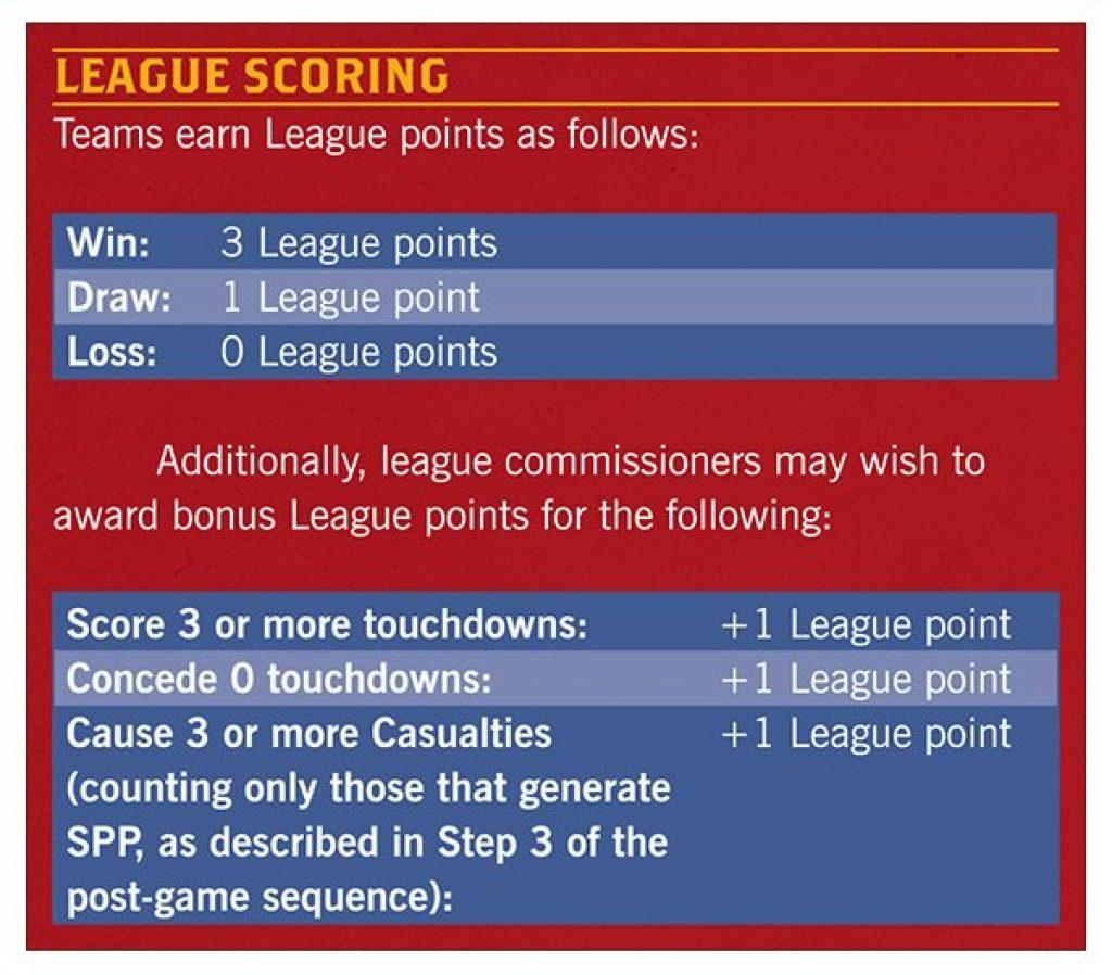 Blood Bowl Season 2 league scoring