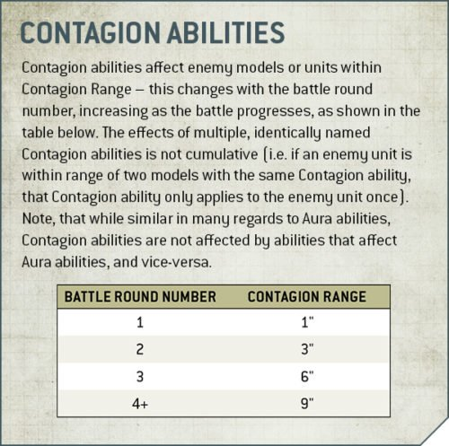 Codex Death Guard Rule Contagion Abilities