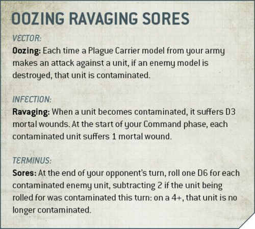 Codex Death Guard Rule Oozing Ravaging Sores